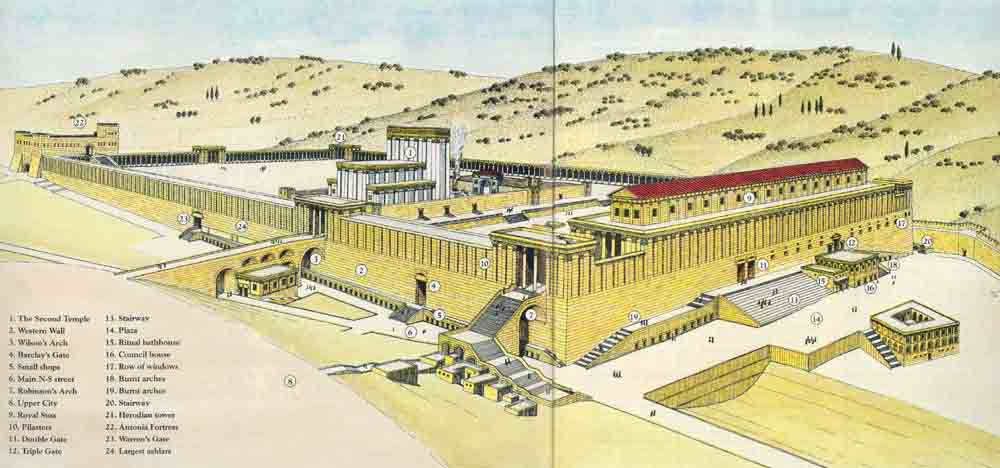 Reconstructing Herod S Temple Mount In Jerusalem 183 The Bas